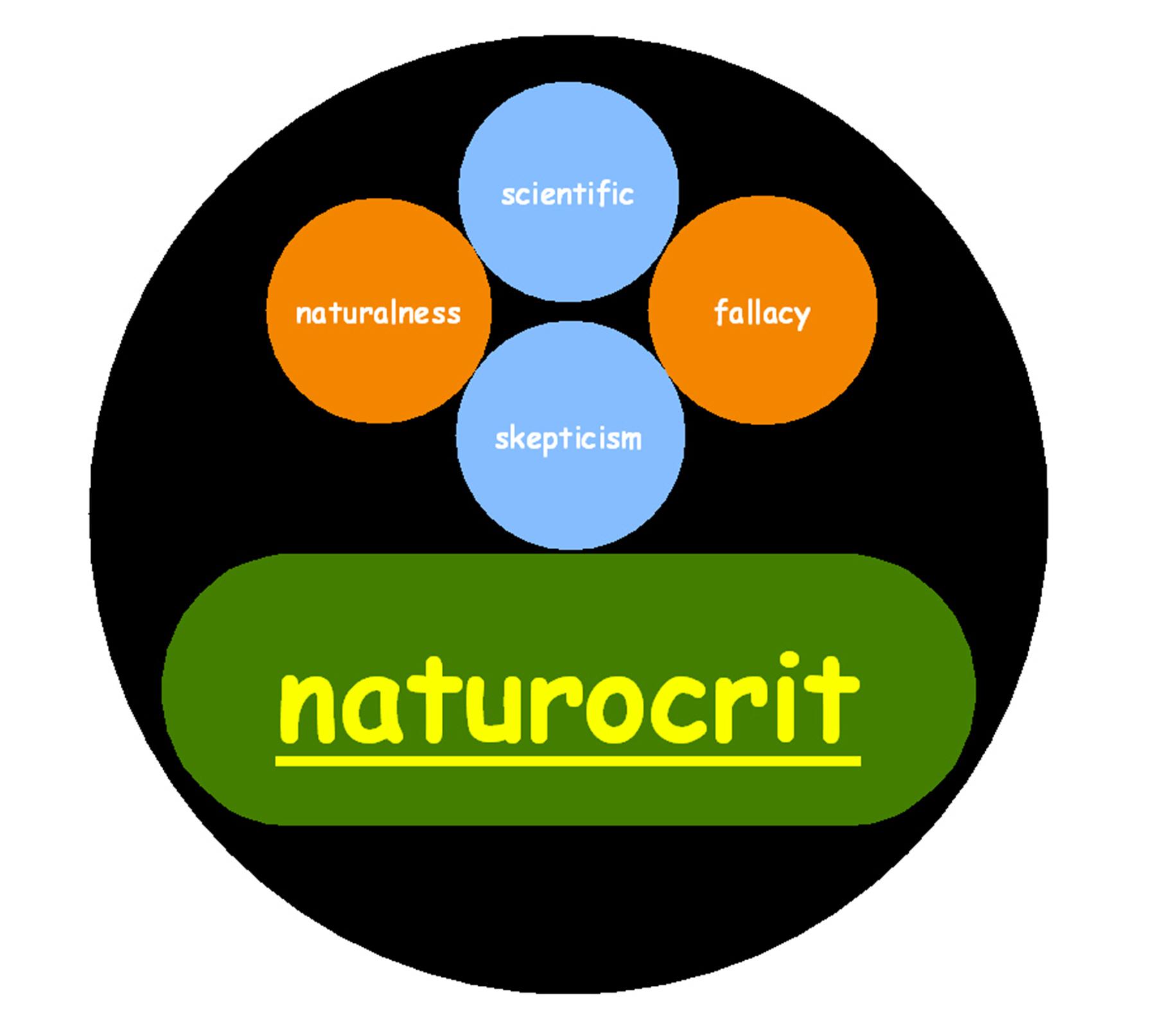 The Naturocrit Podcast