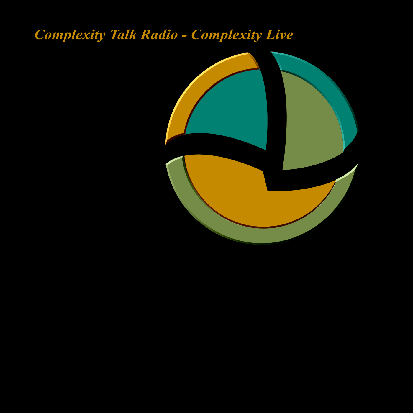 Complexity Talk Radio