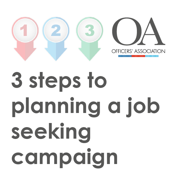 3 Steps to planning a job seeking campaign