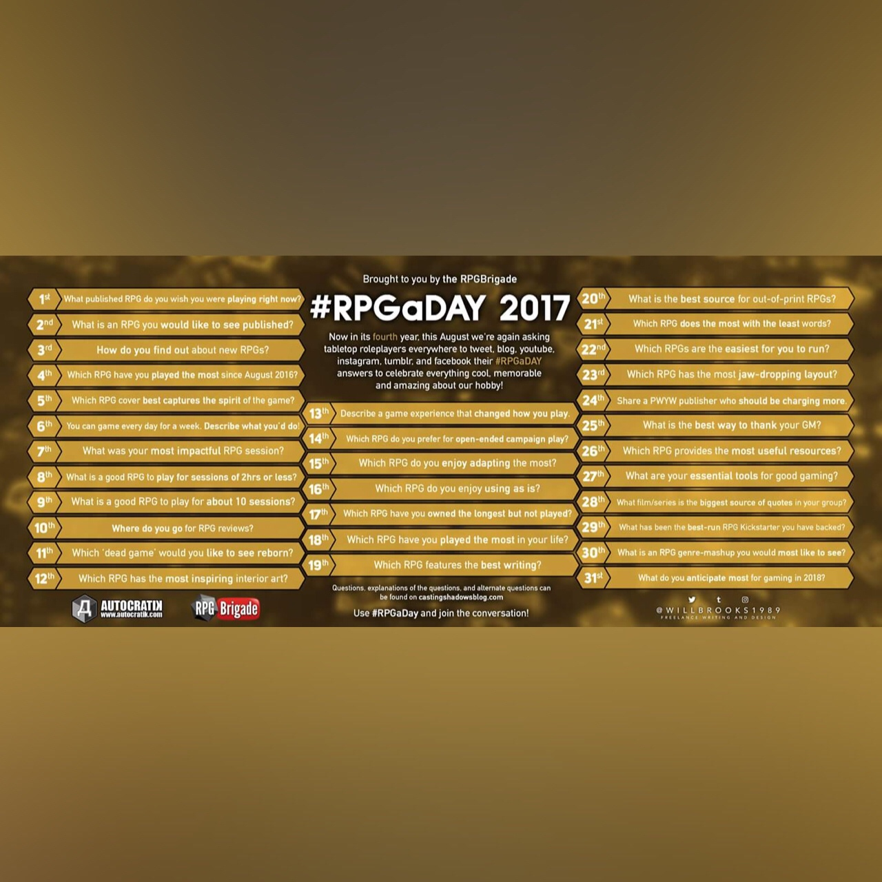 RPGaDAY 2017 August 5th Which RPG cover best captures the Spirit of the game?