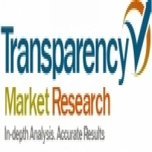 Market Research Reports Podcast Weblog
