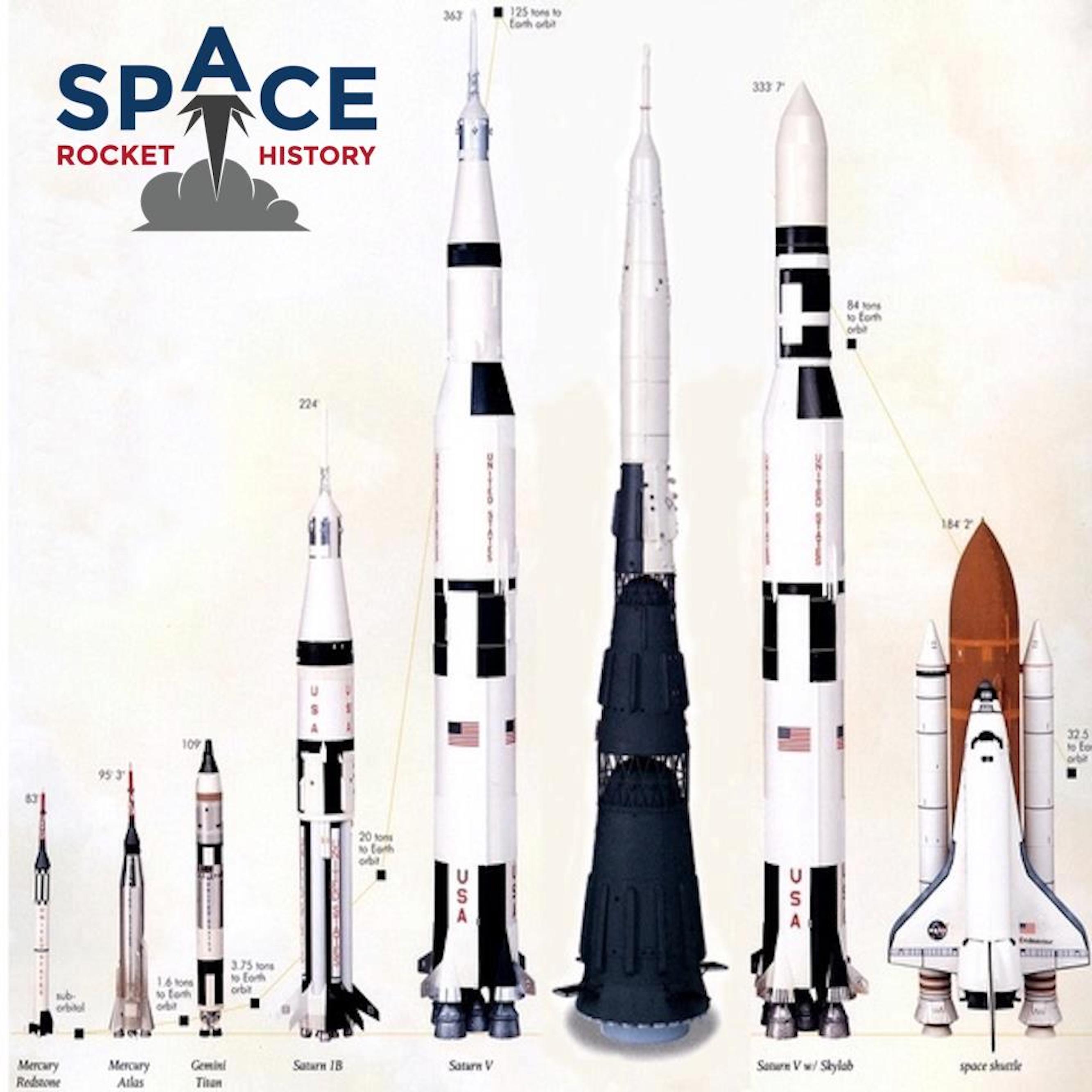 spacecraft history -#main